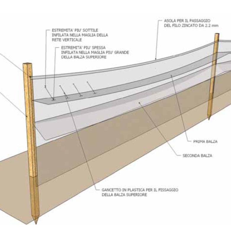 project-soil